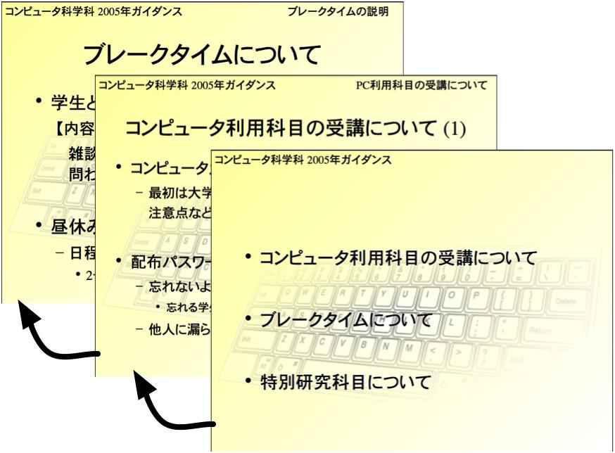 プレゼンテーションソフトウェア - StarSuite Impress